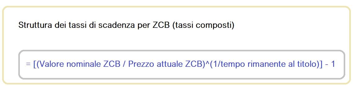 Formula per calcolare la struttura dei tassi di scadenza per ZCB